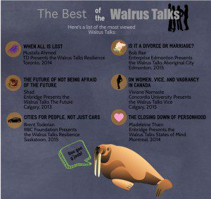 An infographic showing some popular Walrus Talks