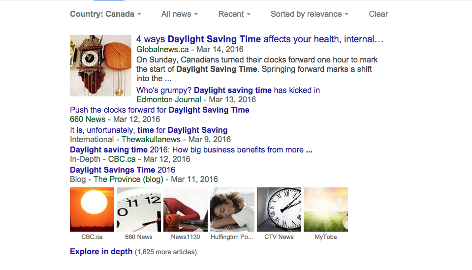 1,625 Canadian articles on daylight saving time. We can't believe it either.