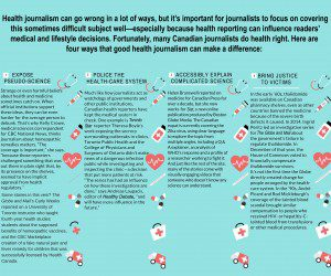 Health journalism infographic