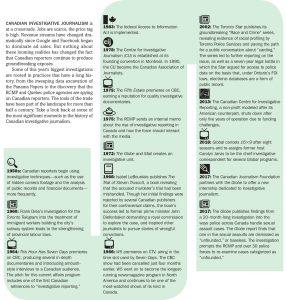 Canadian Investigative Journalism timeline infographic