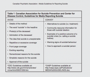 CPA Guidlines